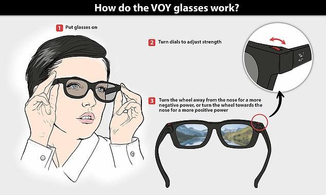 نهاية عصر نظارات القراءة ب$79 فقط؟